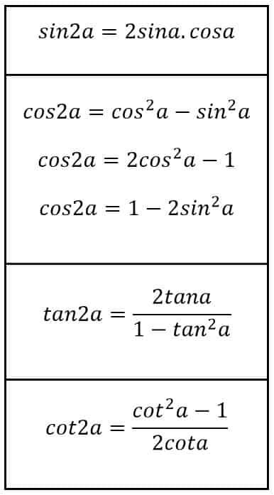 İki Kat Açı Formülleri