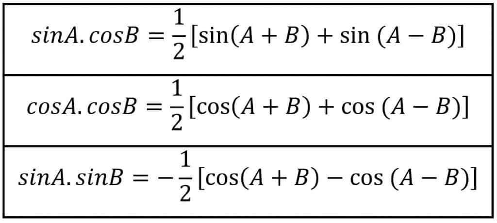 Ters Dönüşüm Formülleri