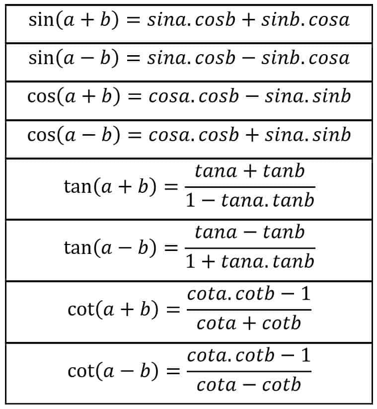 Toplam ve Fark Formülleri